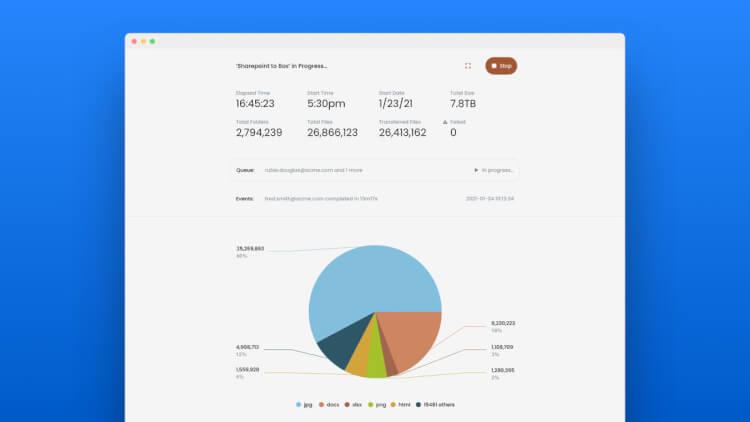 Box Shuttle - Blog Feature - 1200x675