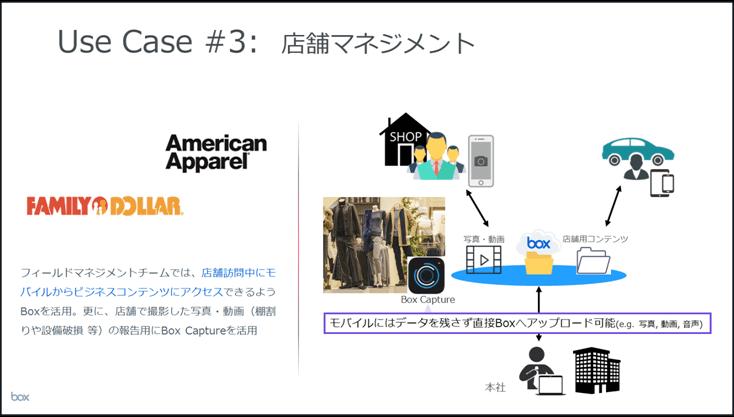 (3)店舗マネジメント