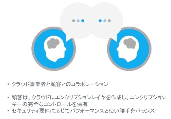 ユーザー自身がエンクリプションを管理する