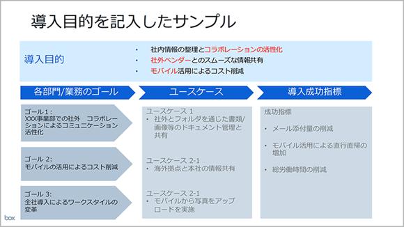 導入目的/ユースケースを決めるためのお役立ち資料-01
