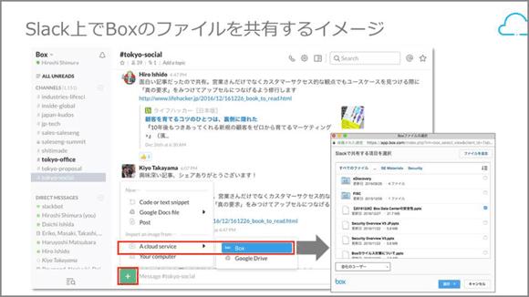 図2. Slack上でBoxのファイルを共有するイメージ