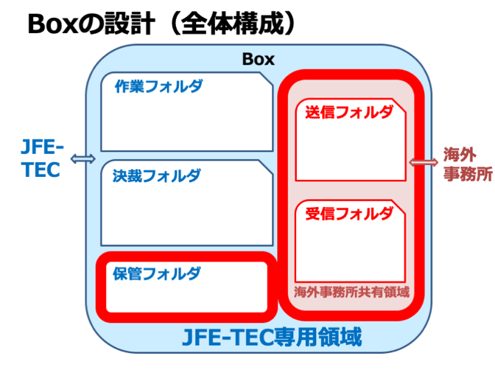 jfe-01
