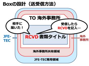 jfe-03