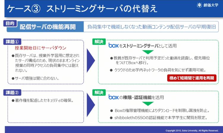 授業ストリーミングサーバーをBoxに変更