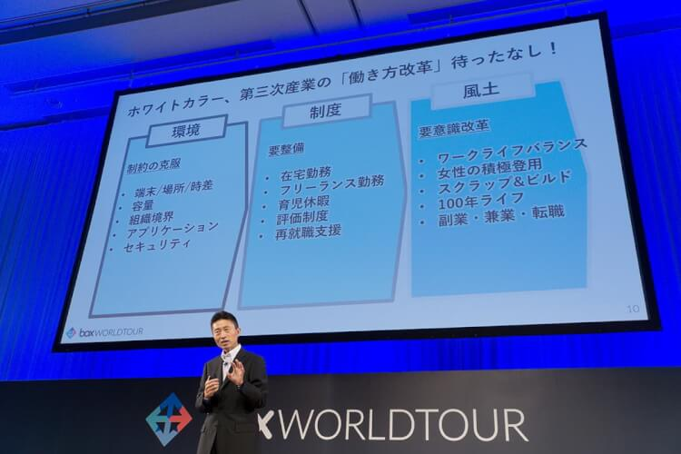 【Box World Tour Tokyo 2017】Box Japan 古市克典:セッションまとめ
