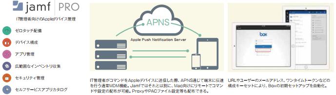 Appleエンタープライズモビリティ管理(EMM)