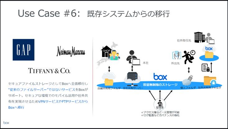 (6)既存システムからの移行