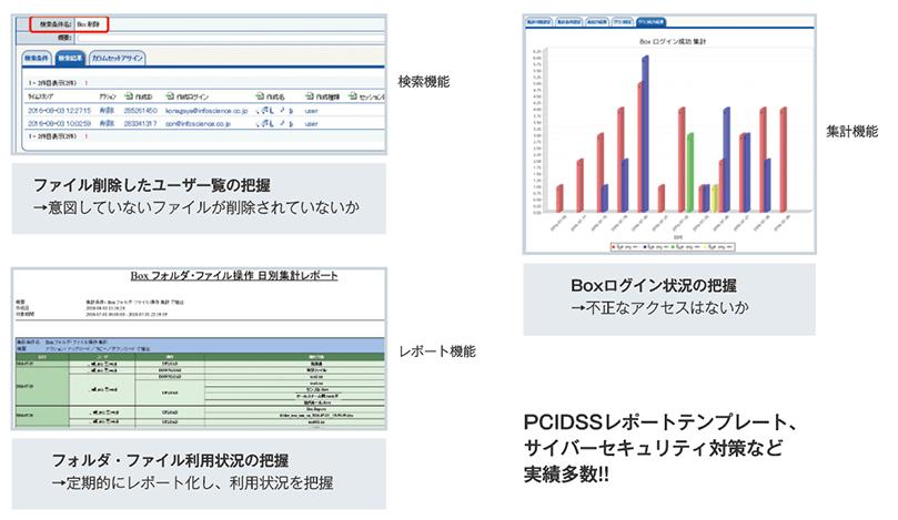 Box上の操作履歴を可視化、利用状況を分析可能に