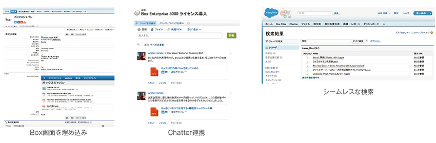 「Box for Salesforce」で顧客情報を一元管理