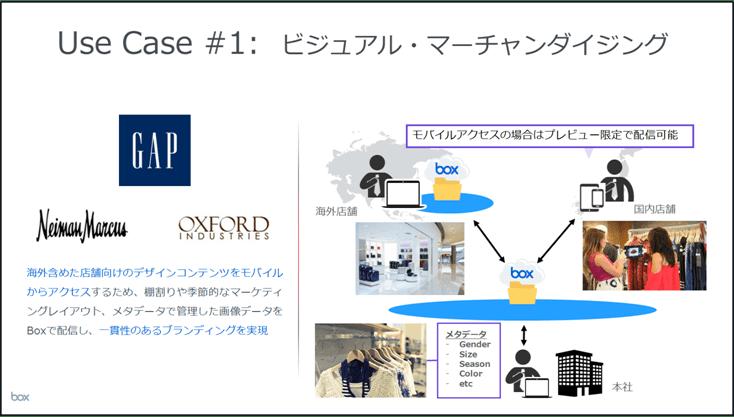 リテール業界でBoxが選ばれる6つの理由【前編】-01