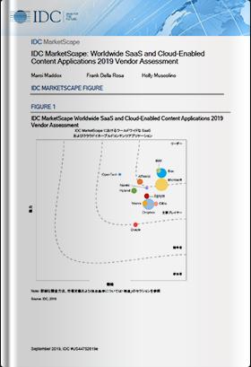 IDC MarketScape公開、Boxがリーダーの位置付けを獲得